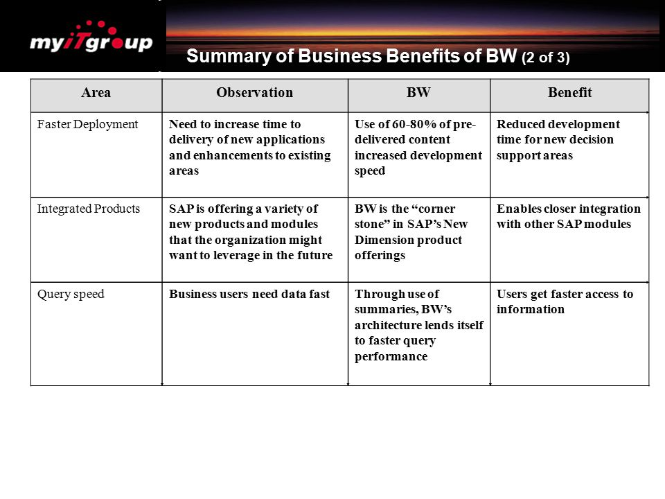 Summary of Business Benefits of BW (2 of 3)