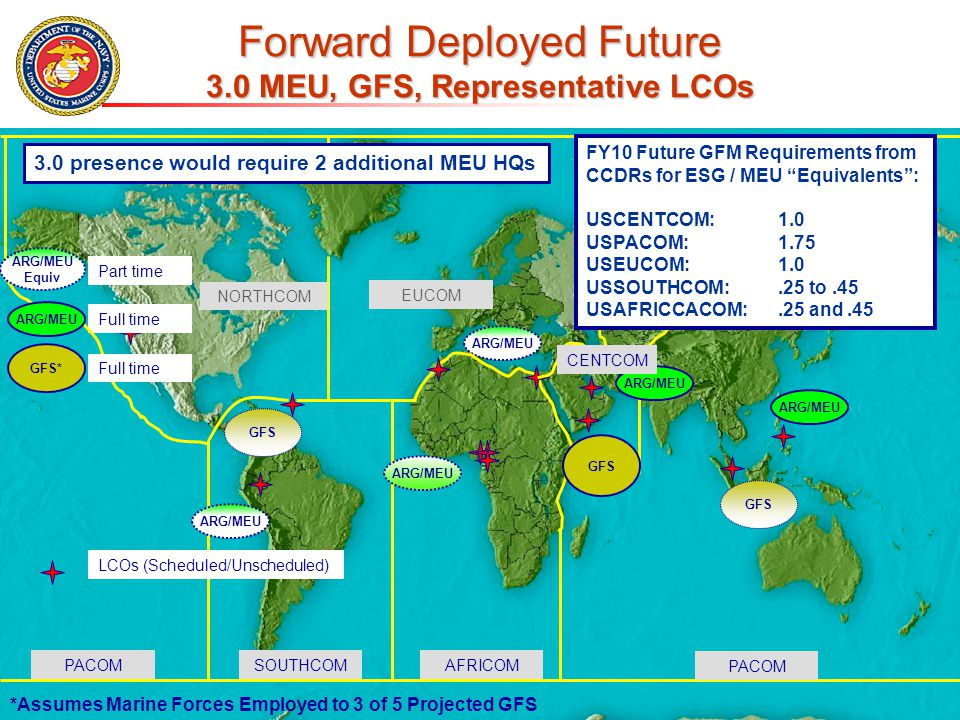 Forward Deployed Future 3.0 MEU, GFS, Representative LCOs