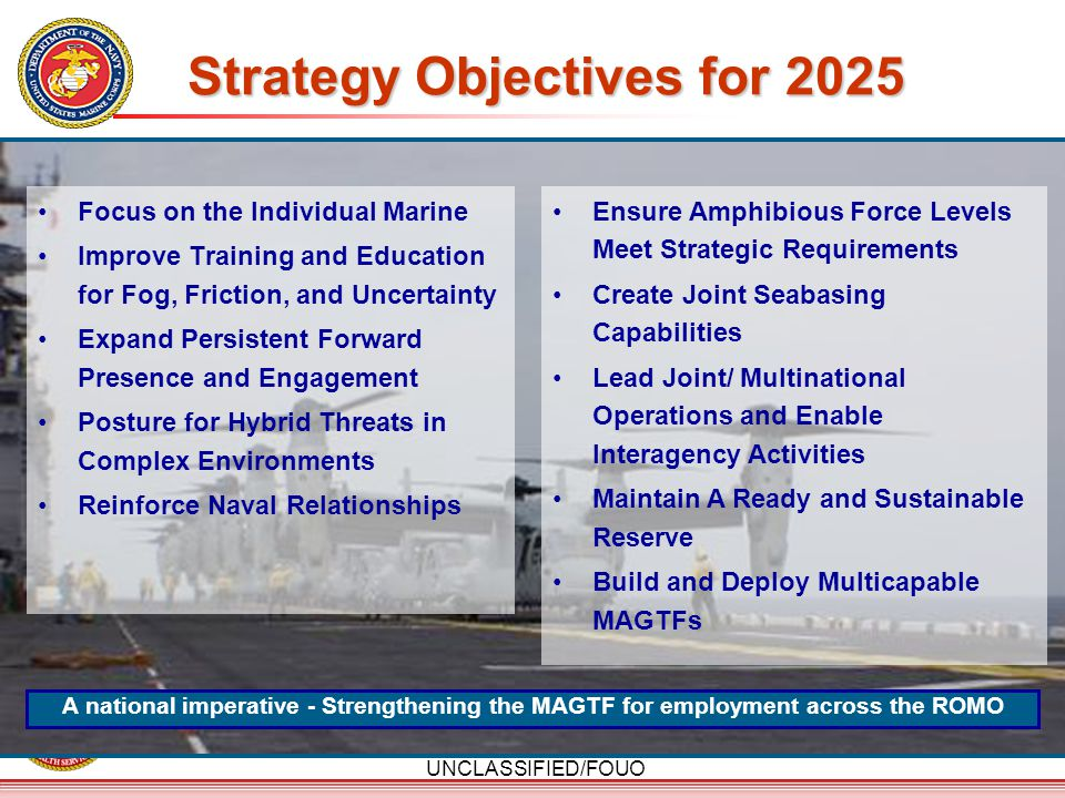 Strategy Objectives for 2025