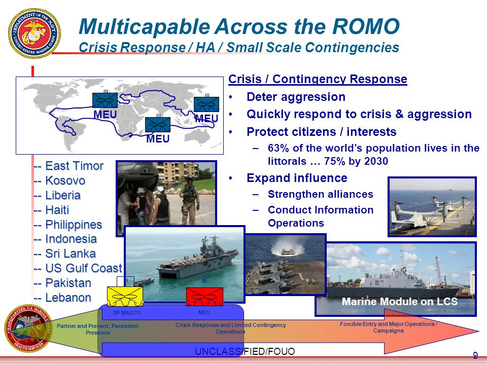 Multicapable Across the ROMO