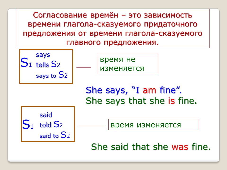 S1 S1 She says, I am fine . She says that she is fine.