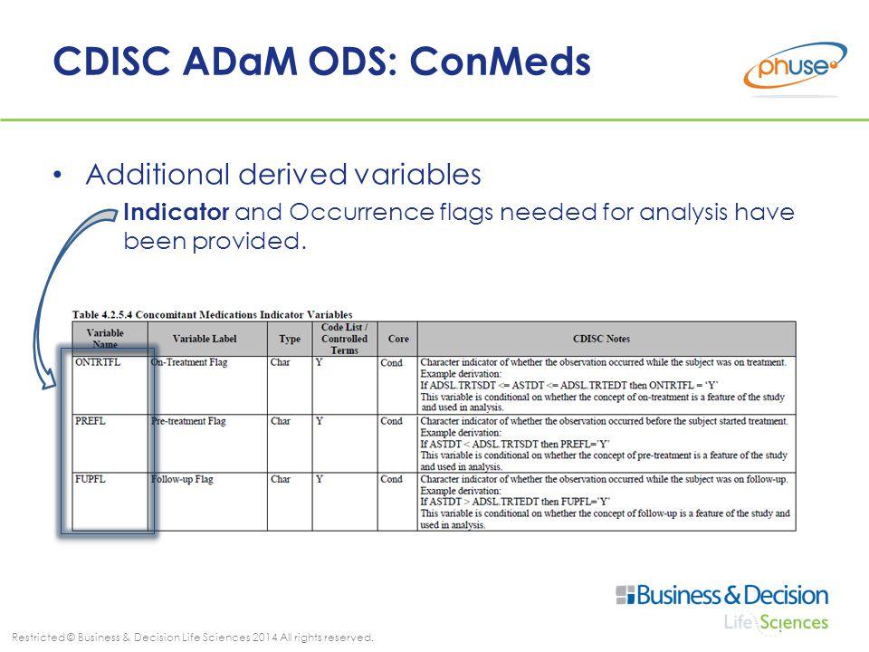 CDISC ADaM ODS: ConMeds