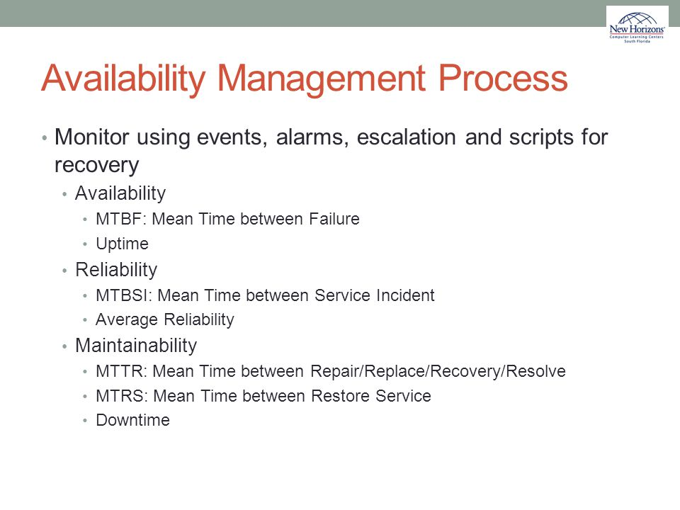 Availability Management Process