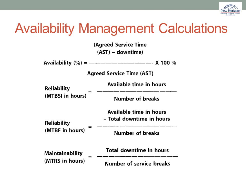 Availability Management Calculations