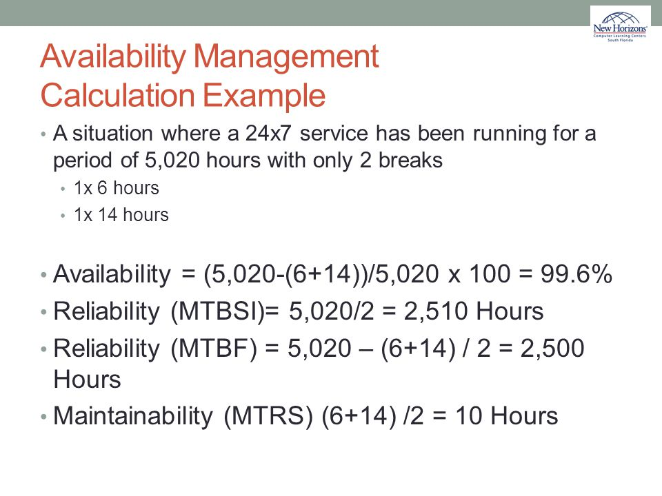 Availability Management Calculation Example