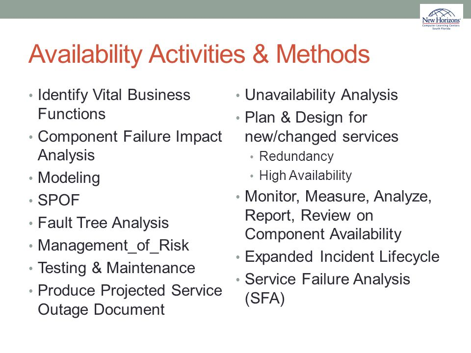 Availability Activities & Methods