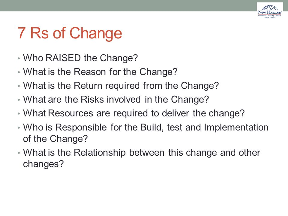 7 Rs of Change Who RAISED the Change