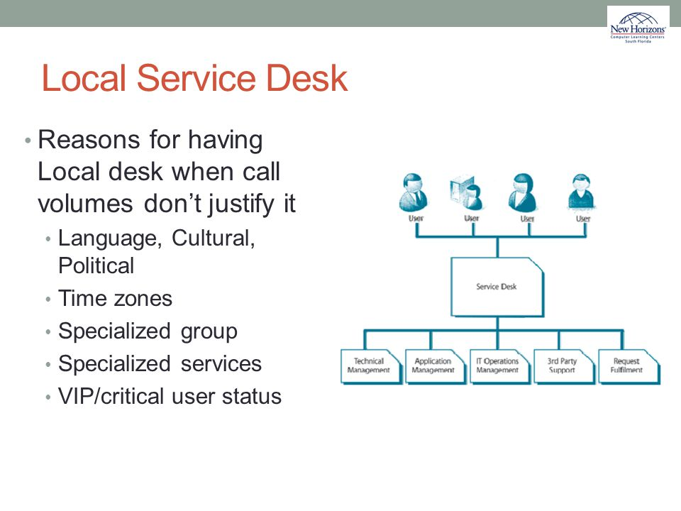 Local Service Desk Reasons for having Local desk when call volumes don't justify it. Language, Cultural, Political.