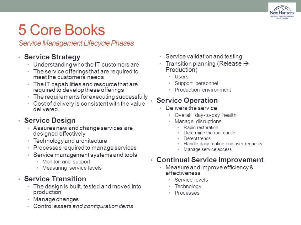5 Core Books Service Management Lifecycle Phases