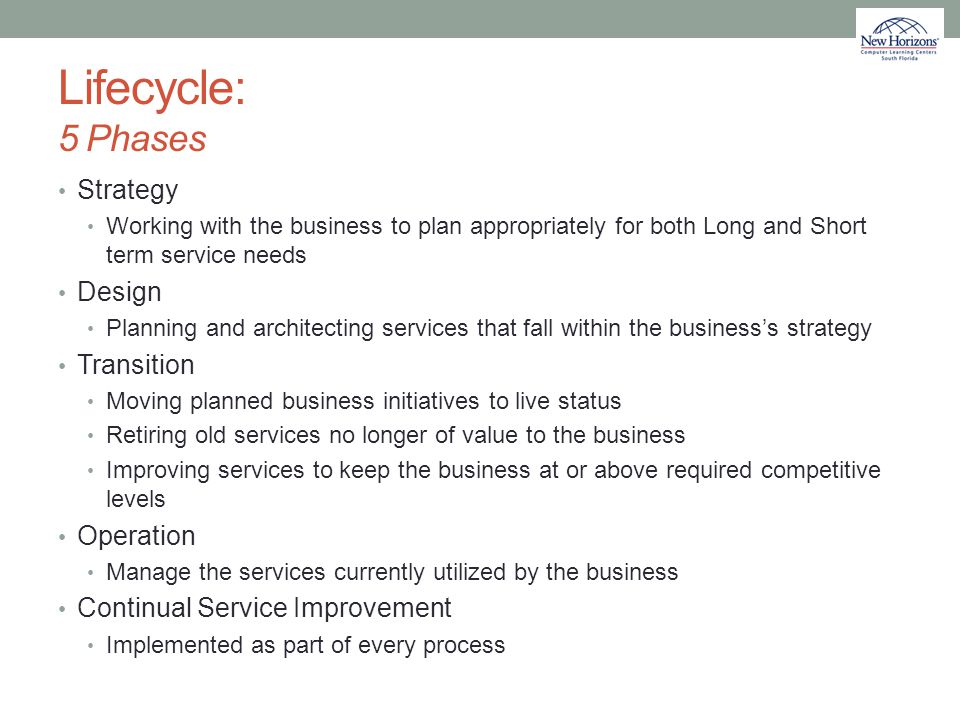 Lifecycle: 5 Phases Strategy Design Transition Operation