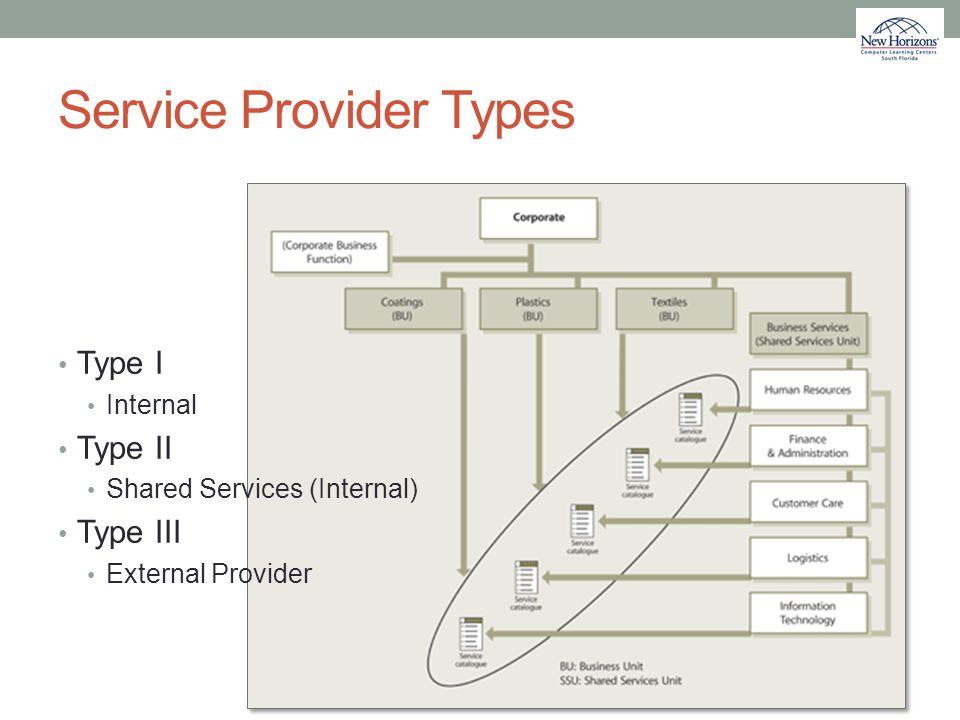 Service Provider Types