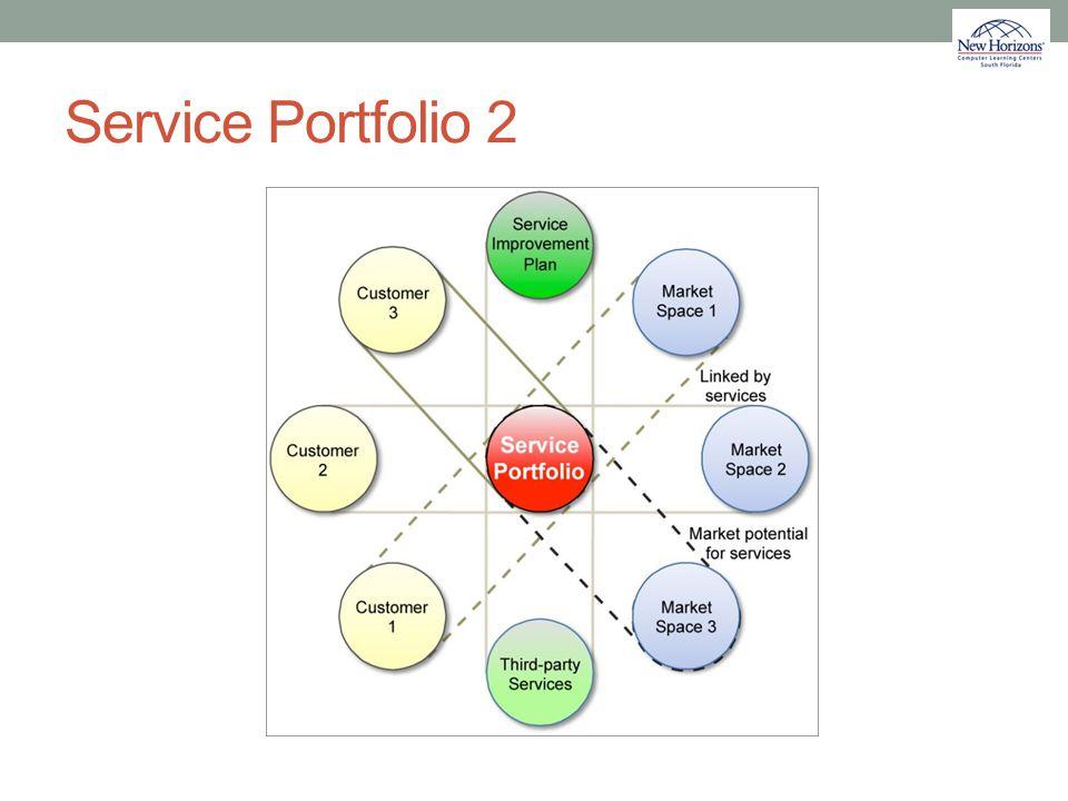 Service Portfolio 2
