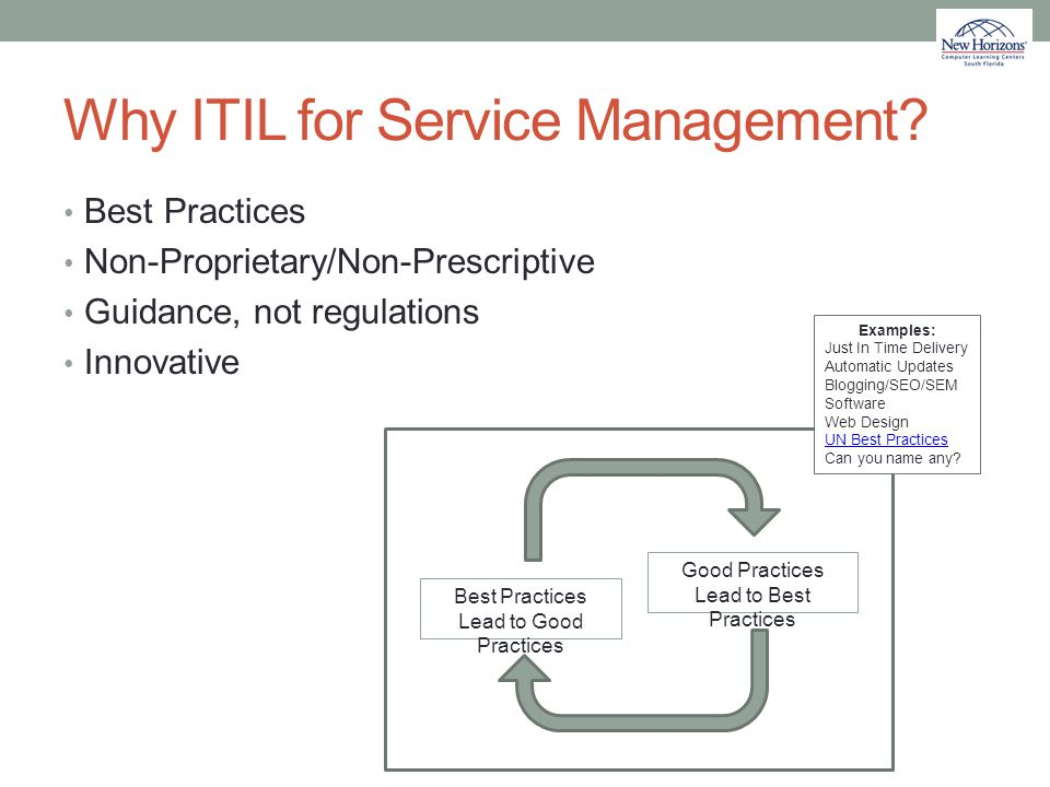 Why ITIL for Service Management