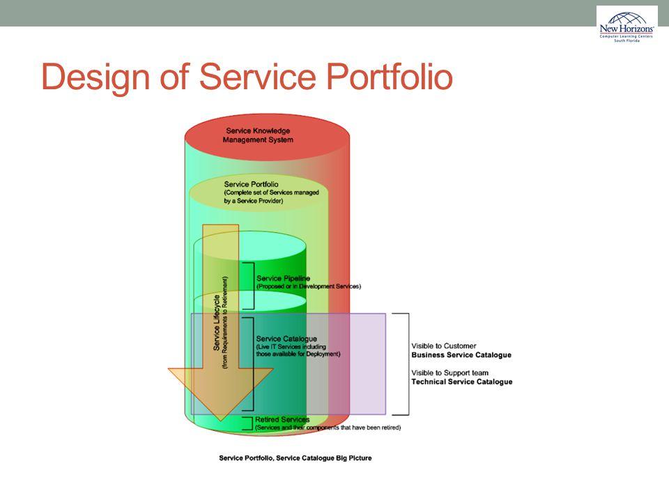 Design of Service Portfolio