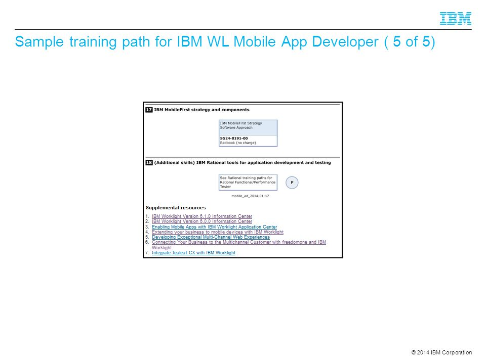 Sample training path for IBM WL Mobile App Developer ( 5 of 5)