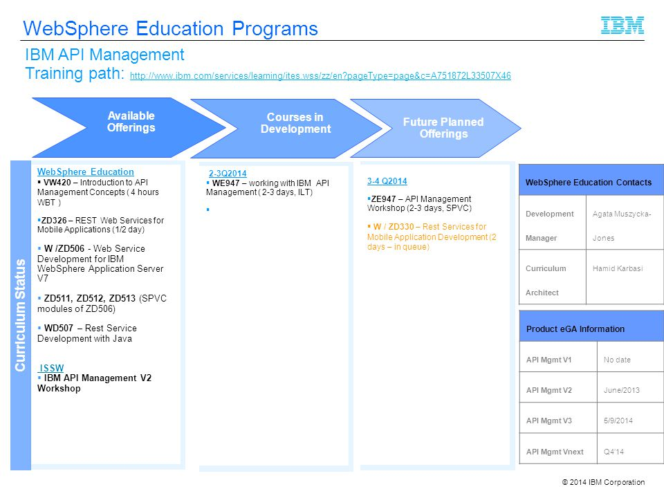 WebSphere Education Programs