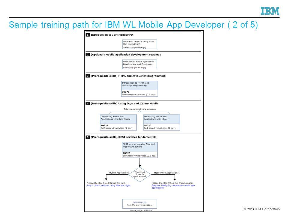 Sample training path for IBM WL Mobile App Developer ( 2 of 5)