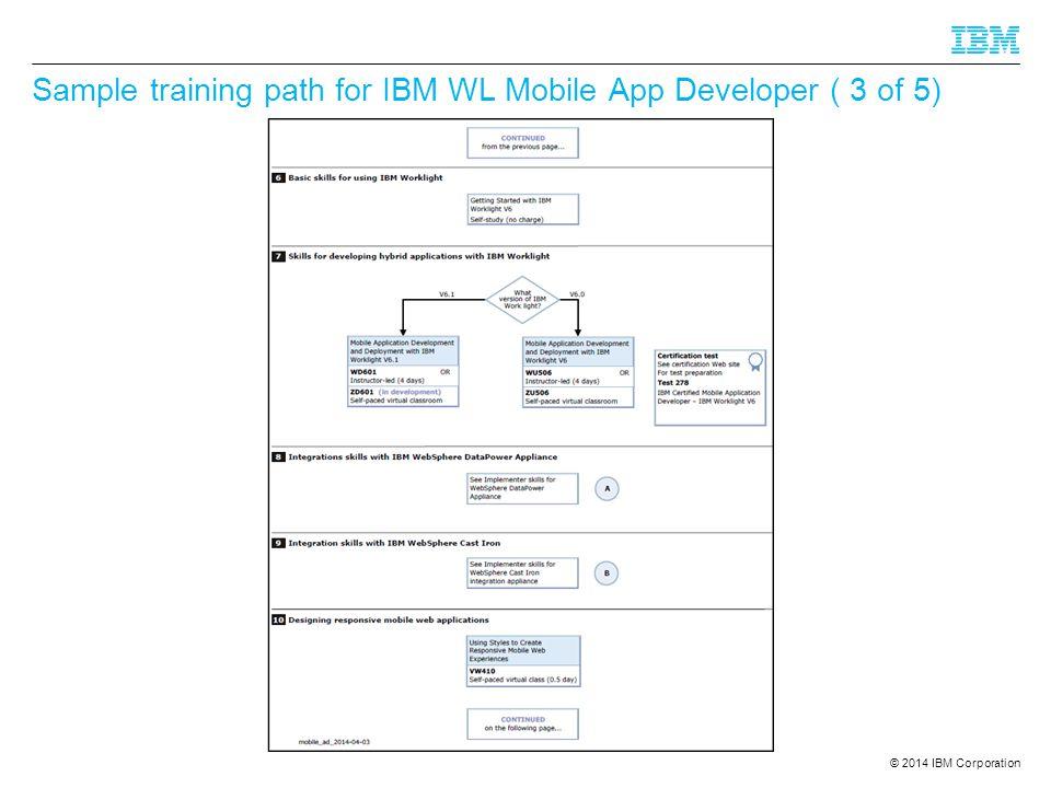 Sample training path for IBM WL Mobile App Developer ( 3 of 5)