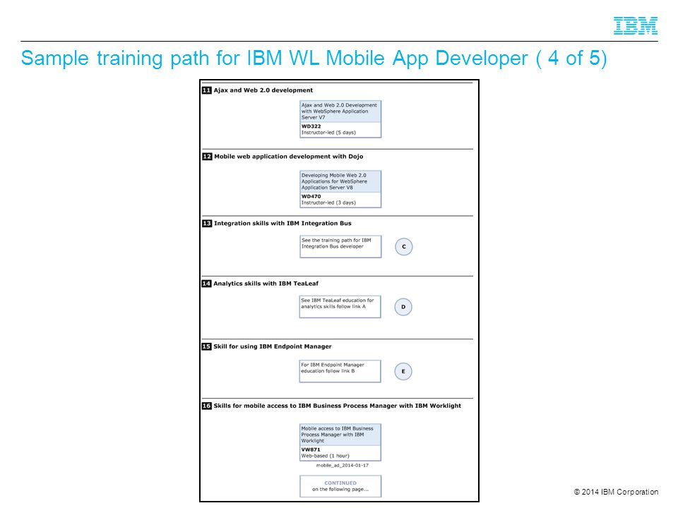 Sample training path for IBM WL Mobile App Developer ( 4 of 5)