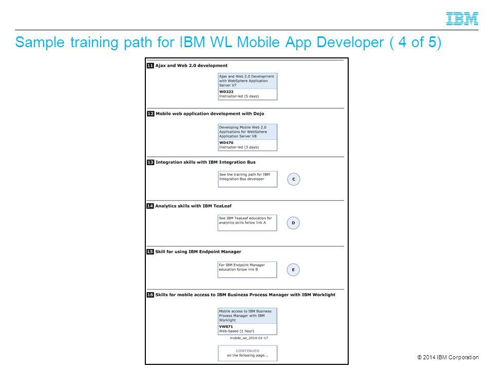 Sample training path for IBM WL Mobile App Developer ( 4 of 5)