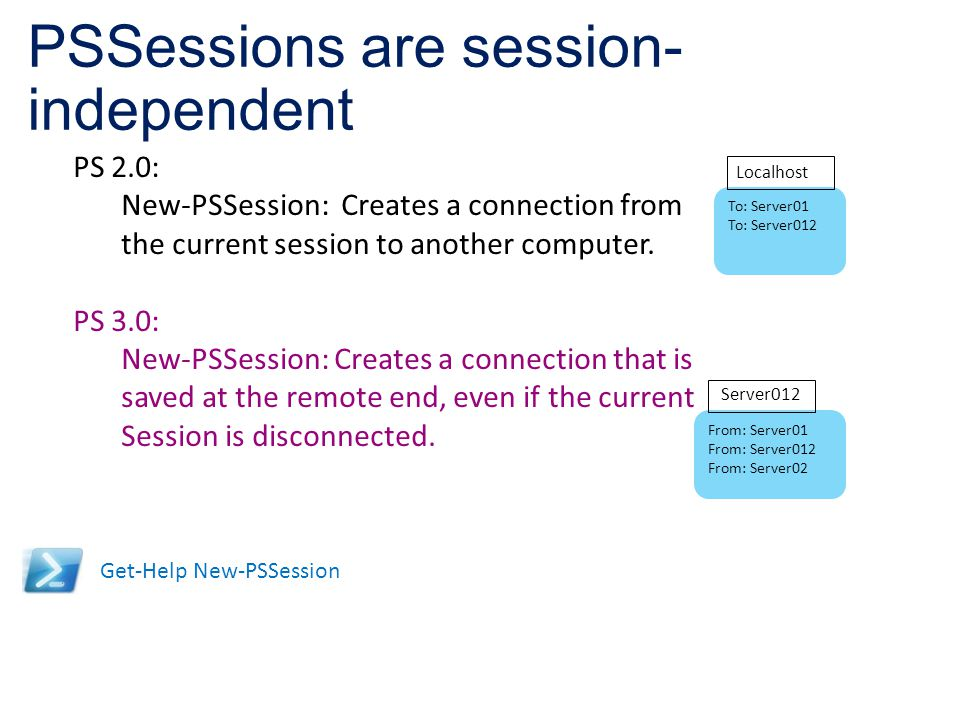 PSSessions are session-independent
