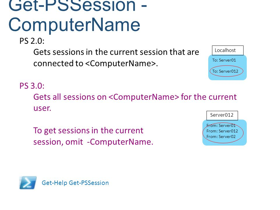 Get-PSSession -ComputerName