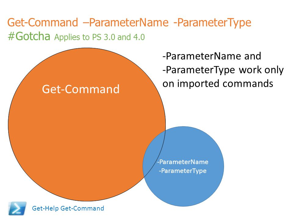 -ParameterName -ParameterType
