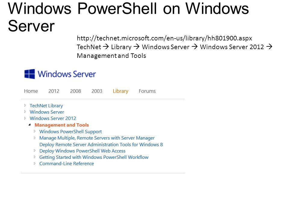 Windows PowerShell on Windows Server