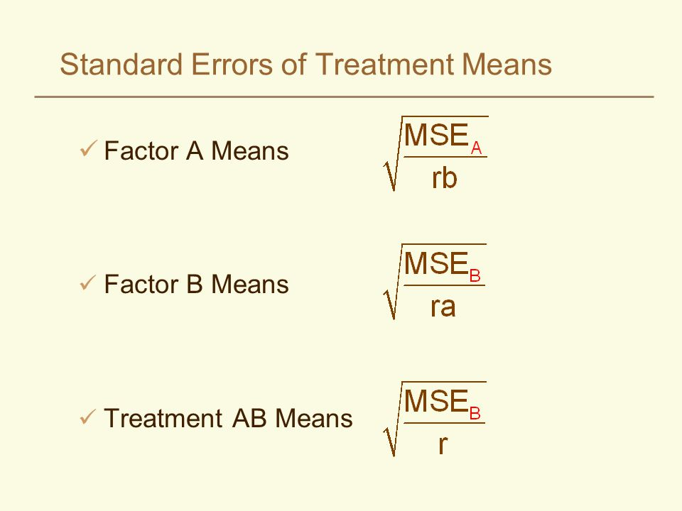 Standard Errors of Treatment Means