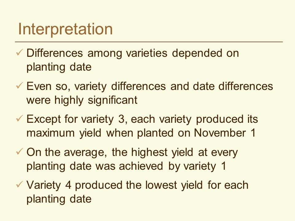 Interpretation Differences among varieties depended on planting date