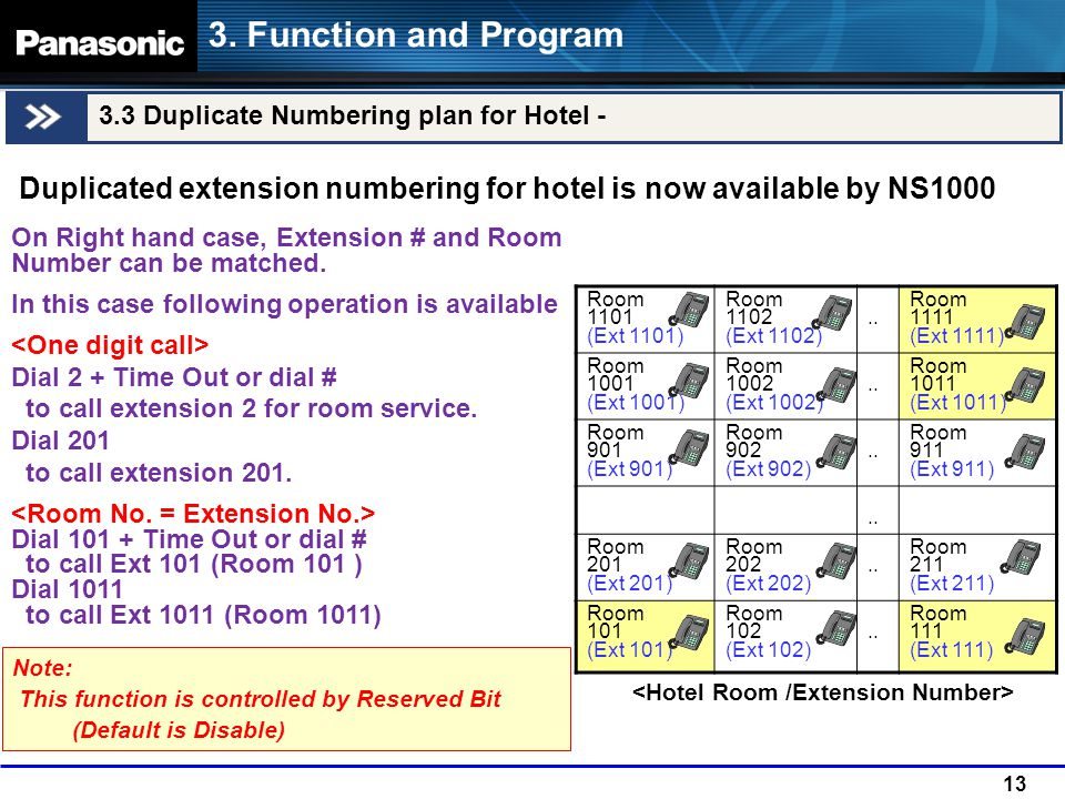 3. Function and Program 3.3 Duplicate Numbering plan for Hotel - Duplicated extension numbering for hotel is now available by NS1000.