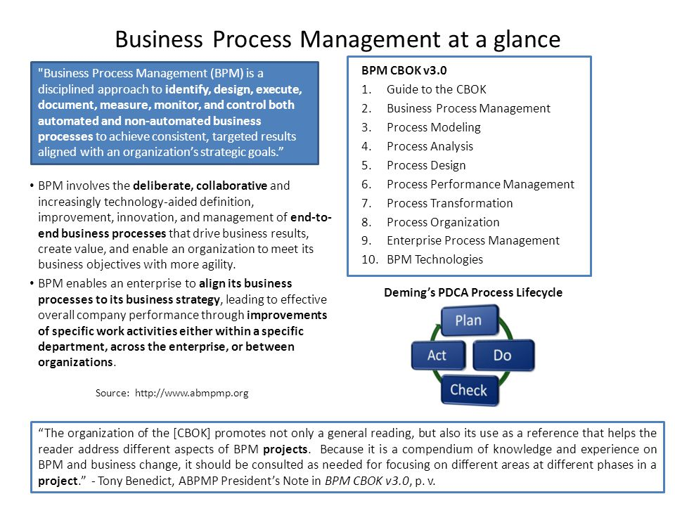 Business Process Management at a glance