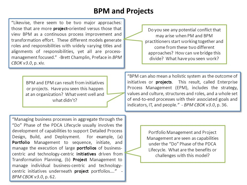 BPM and Projects