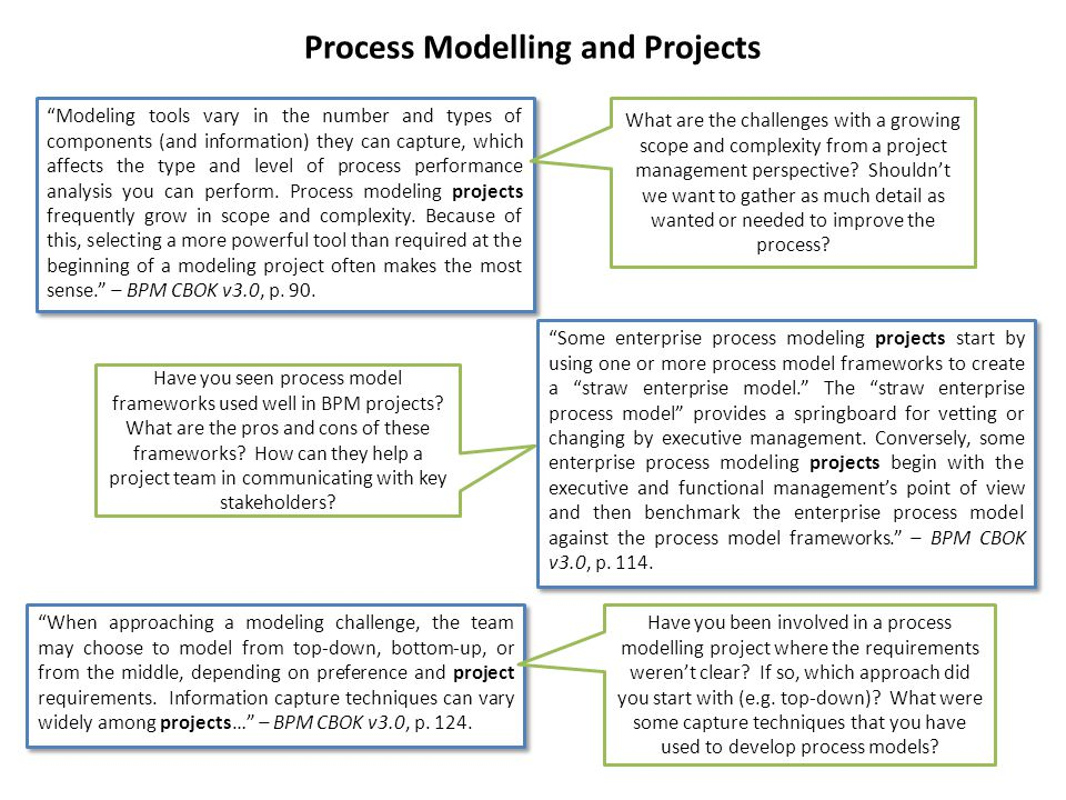 Process Modelling and Projects