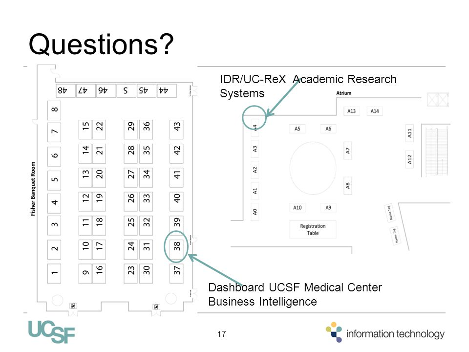 Questions IDR/UC-ReX Academic Research Systems