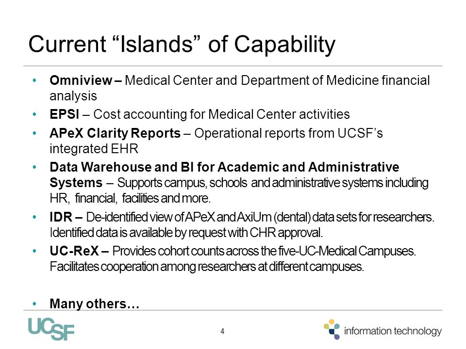 Current Islands of Capability