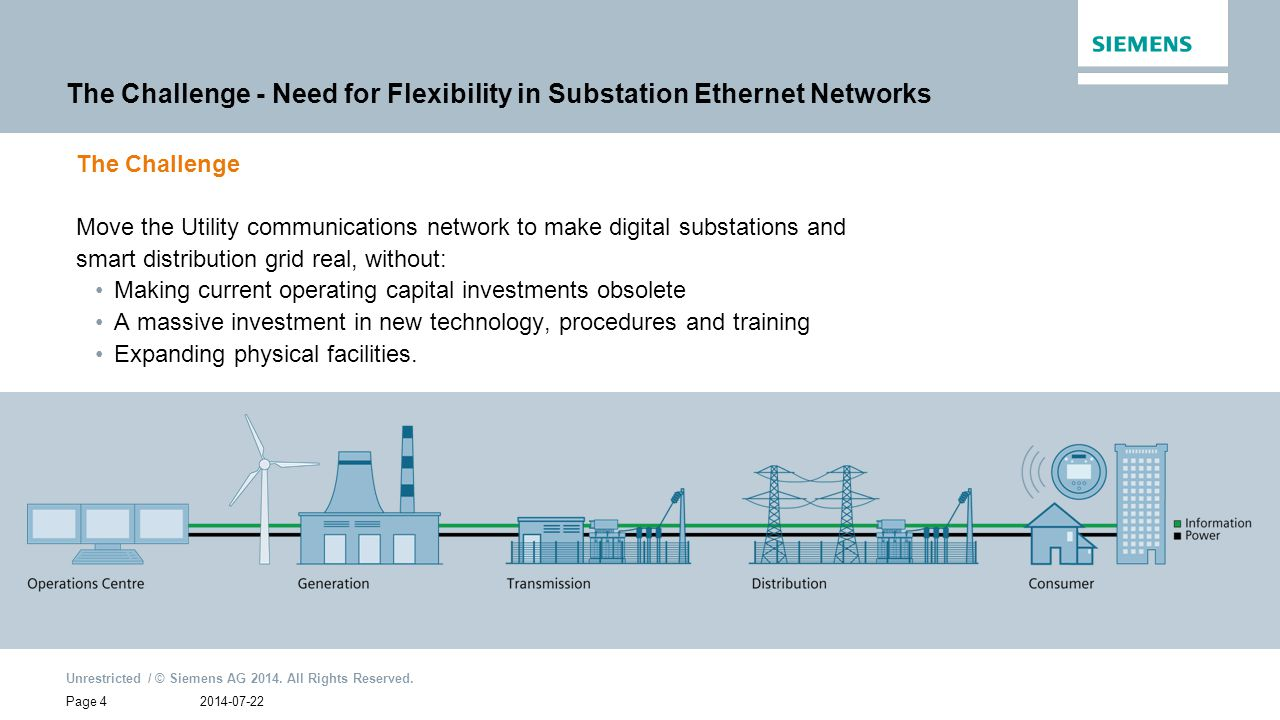 The Challenge - Need for Flexibility in Substation Ethernet Networks