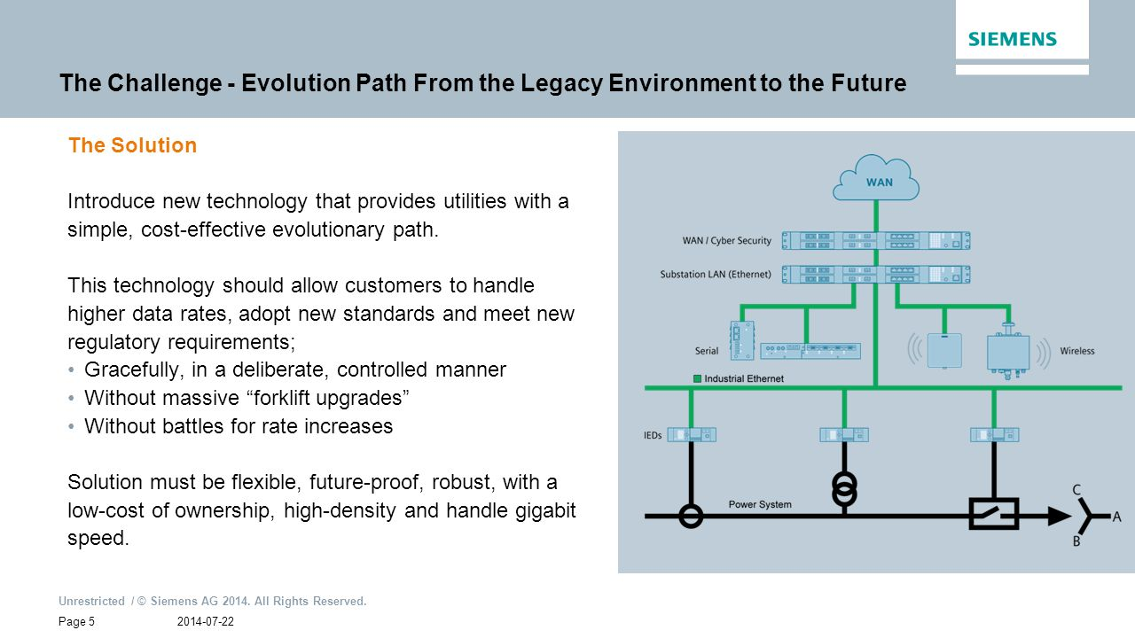 The Challenge - Evolution Path From the Legacy Environment to the Future