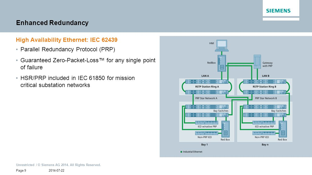 Enhanced Redundancy High Availability Ethernet: IEC 62439