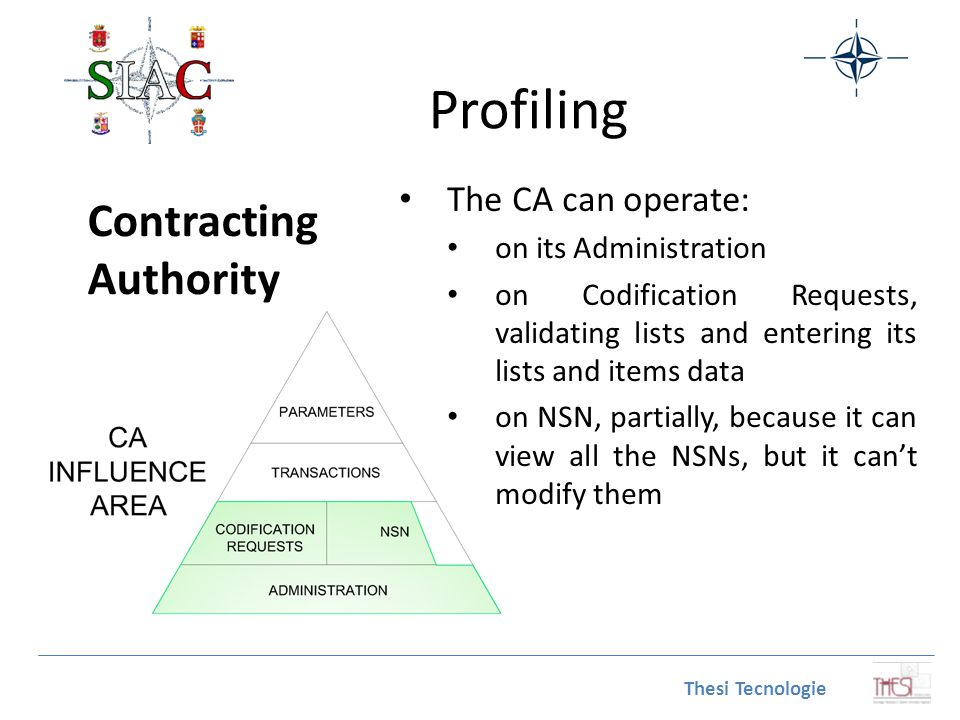 Profiling Contracting Authority The CA can operate: