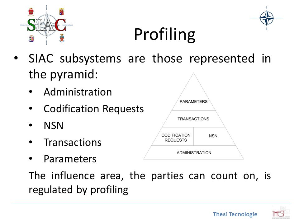 Profiling SIAC subsystems are those represented in the pyramid: