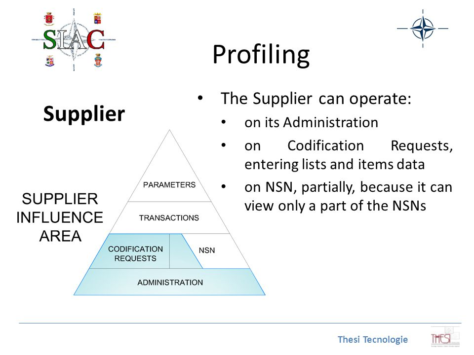 Profiling Supplier The Supplier can operate: on its Administration