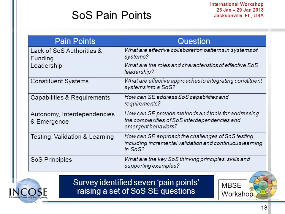SoS Pain Points Pain Points Question