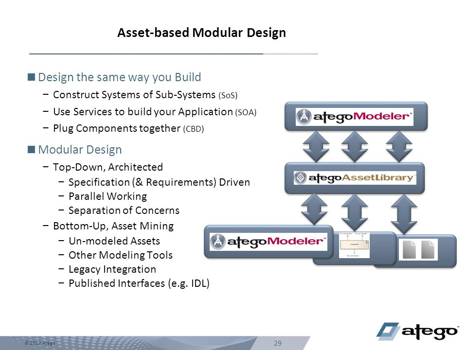Asset-based Modular Design