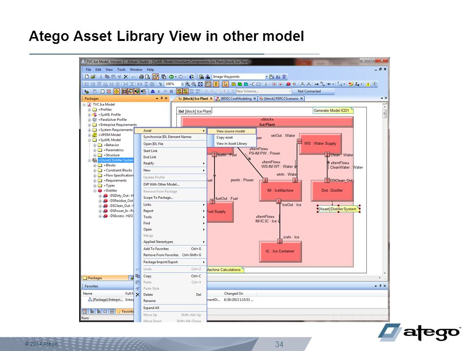 Atego Asset Library View in other model