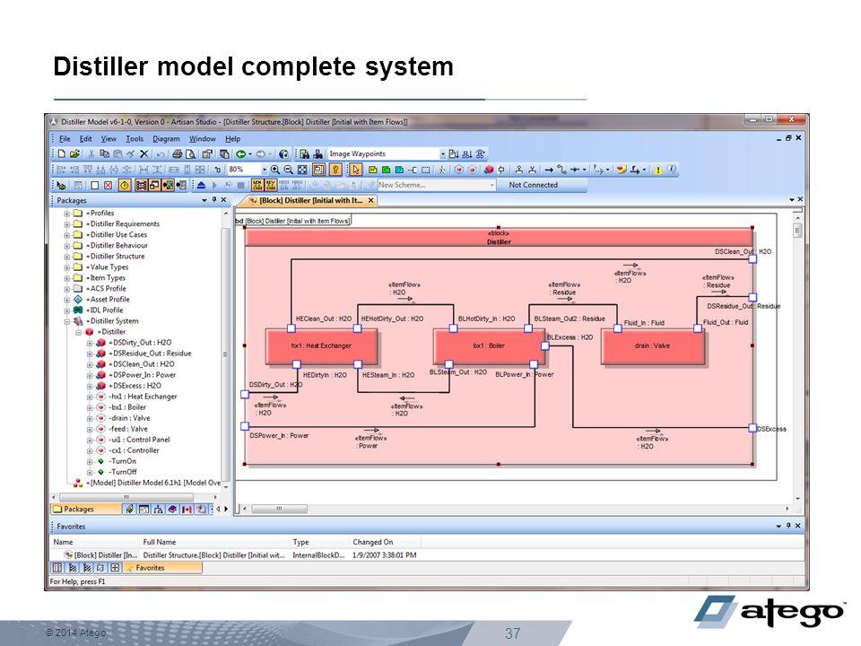 Distiller model complete system