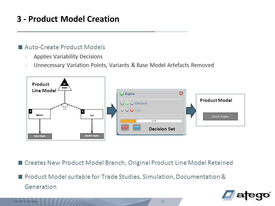 3 - Product Model Creation