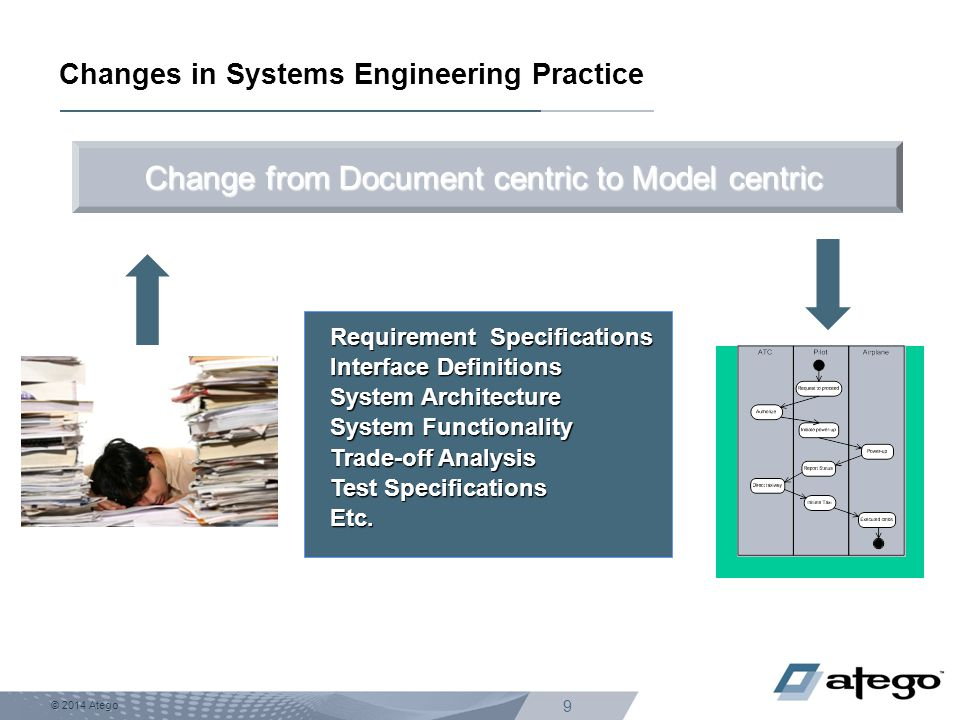 Changes in Systems Engineering Practice