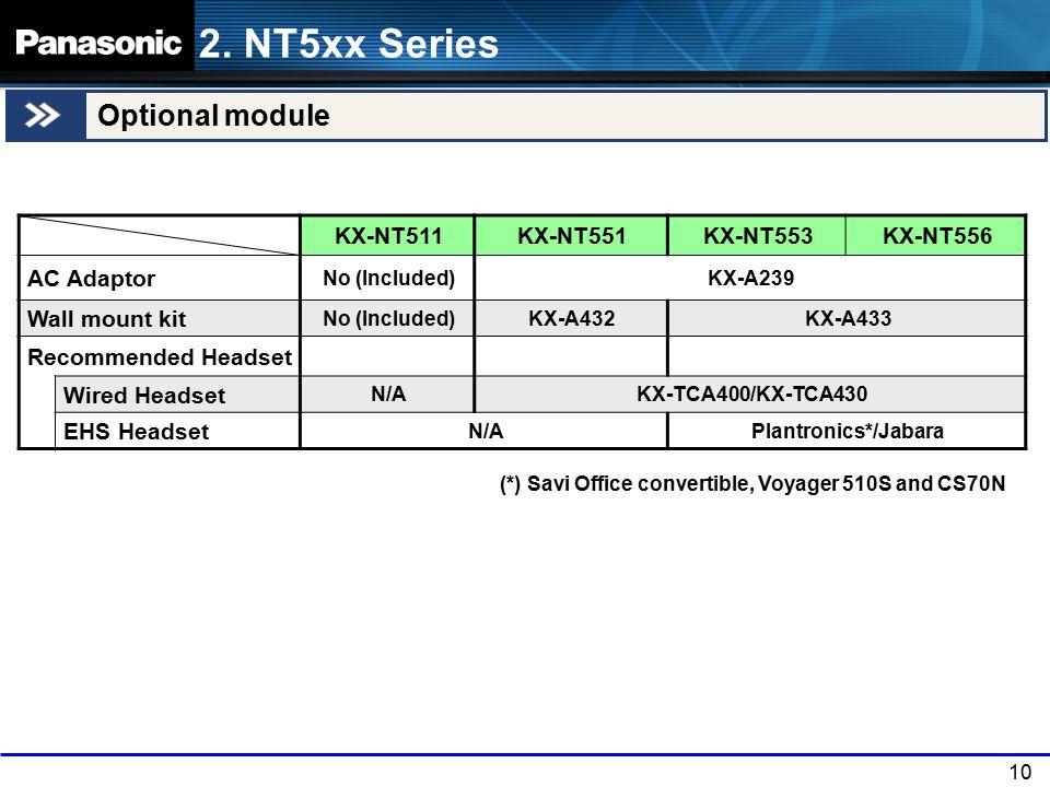 2. NT5xx Series Optional module KX-NT511 KX-NT551 KX-NT553 KX-NT556