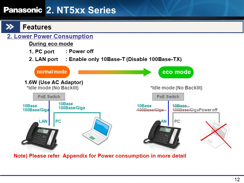 2. NT5xx Series Features 2. Lower Power Consumption eco mode